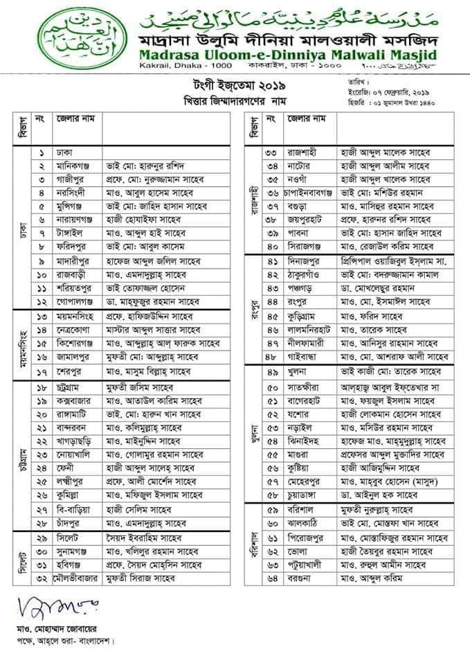 বিশ্ব ইজতেমার ম্যাপ ও জেলা পর্যায়ে দায়িত্বশীলদের তালিকা 1